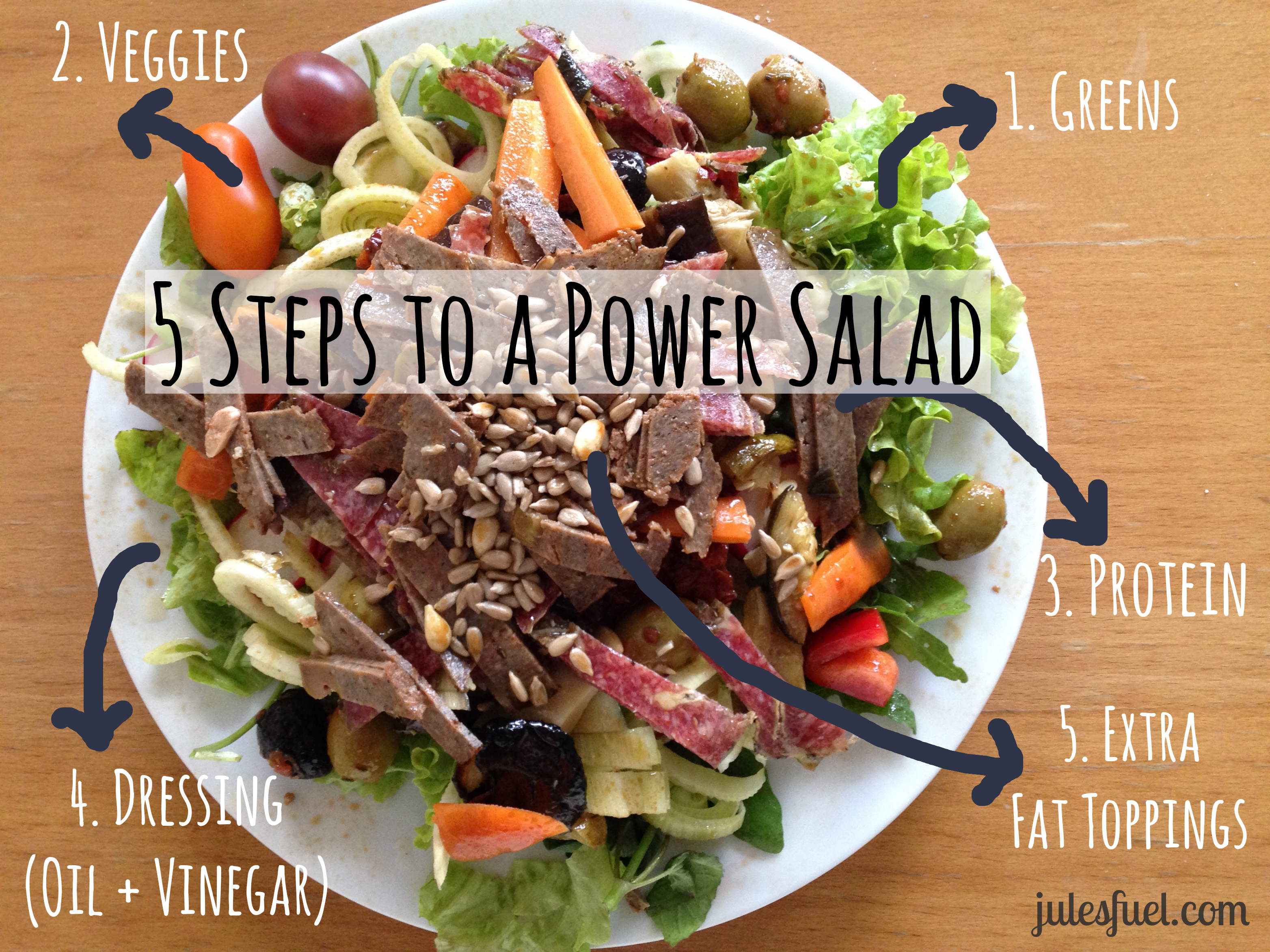 5 steps to power salad