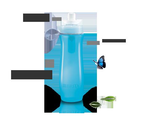 brita-bottle-aqua
