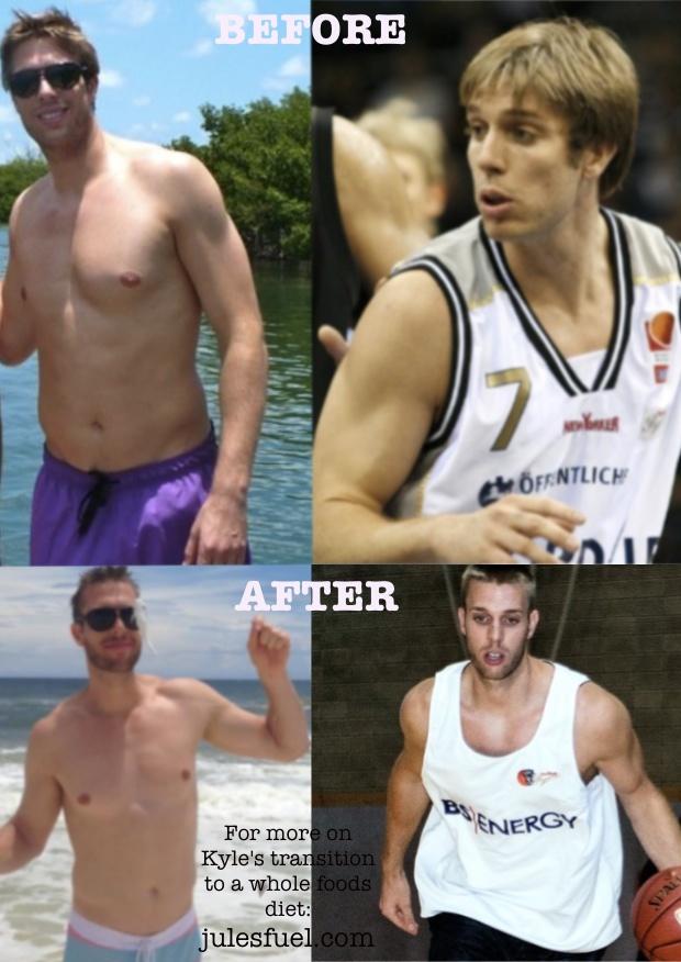 ky transformation