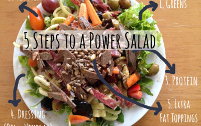 5 Steps to a Power Salad